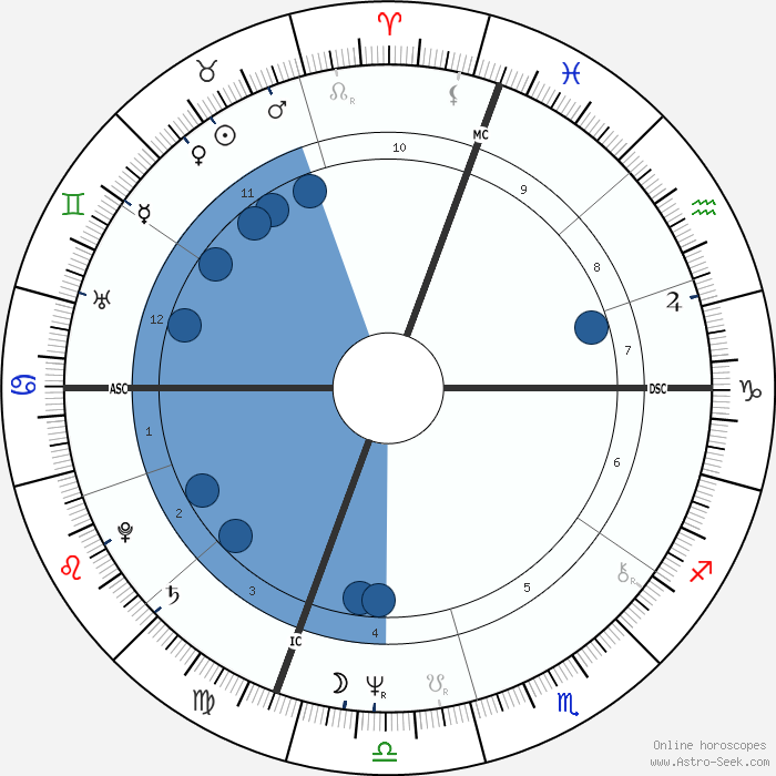 Billy Joel Horoscope furthermore ITq2Ohw4SB0 besides Jimmy Fallon Gifts His Audience With Ipads together with Watch furthermore 25 Funny Yahoo Answers. on billy joel and jimmy fallon