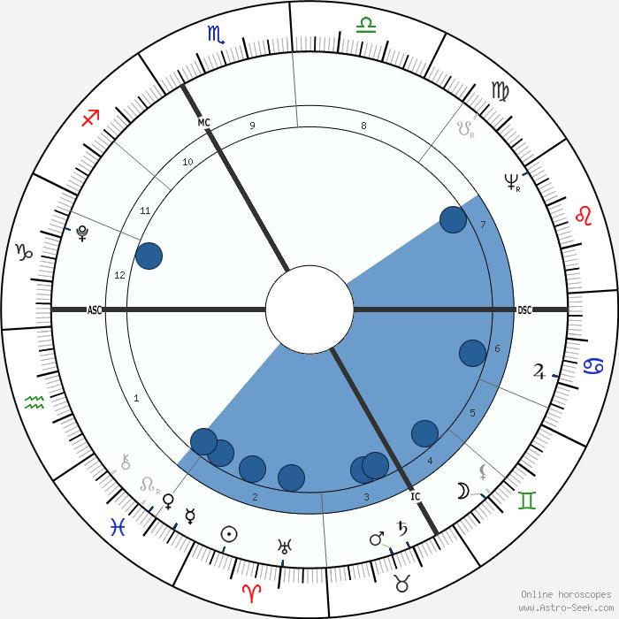 Bitcoin 18 december zodiac sign 4/20 - Bitcoin mining hardware 50th