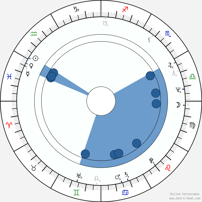 jean claude dreyfus astro birth chart horoscope date of. Black Bedroom Furniture Sets. Home Design Ideas