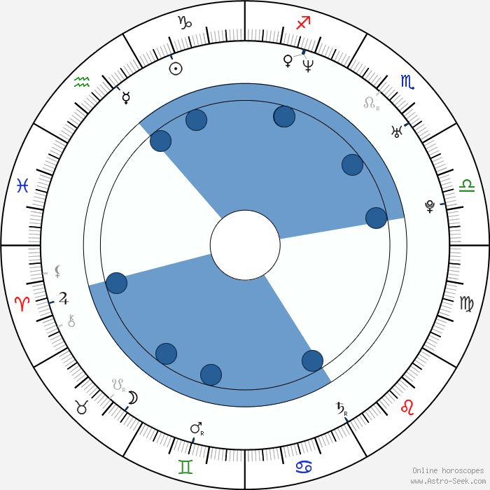 Jung-hee Moon Birth Chart Horoscope, Date Of Birth, Astro