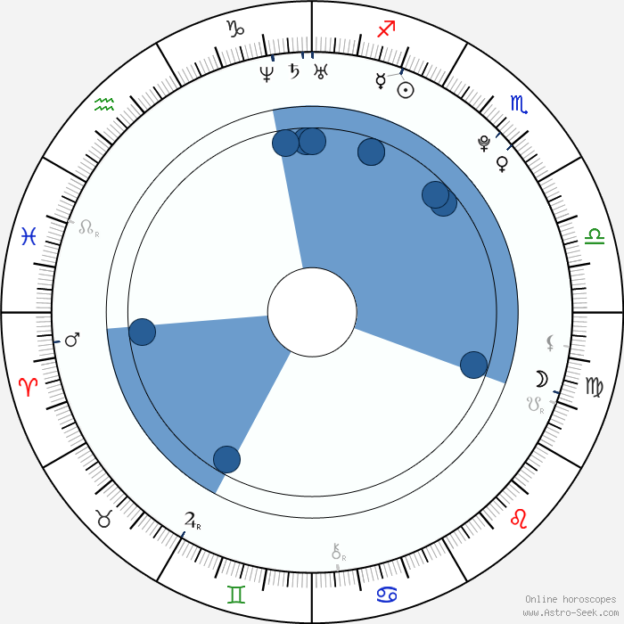 l a castel astro birth chart horoscope date of birth. Black Bedroom Furniture Sets. Home Design Ideas
