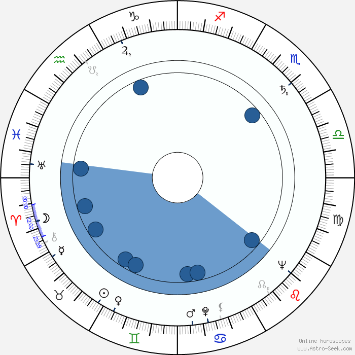 Astrology Compatibility Age Older Taurus And Gemini