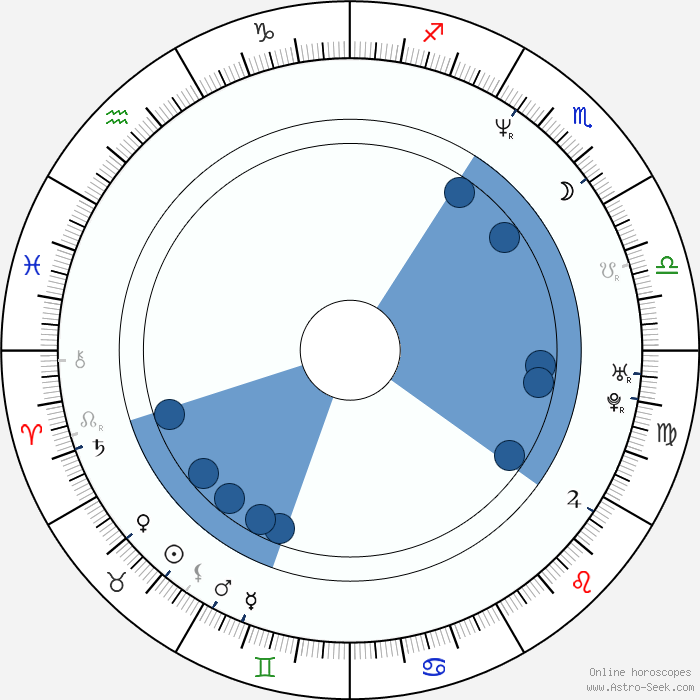 Yoon-jung Choi Birth Chart Horoscope, Date Of Birth, Astro