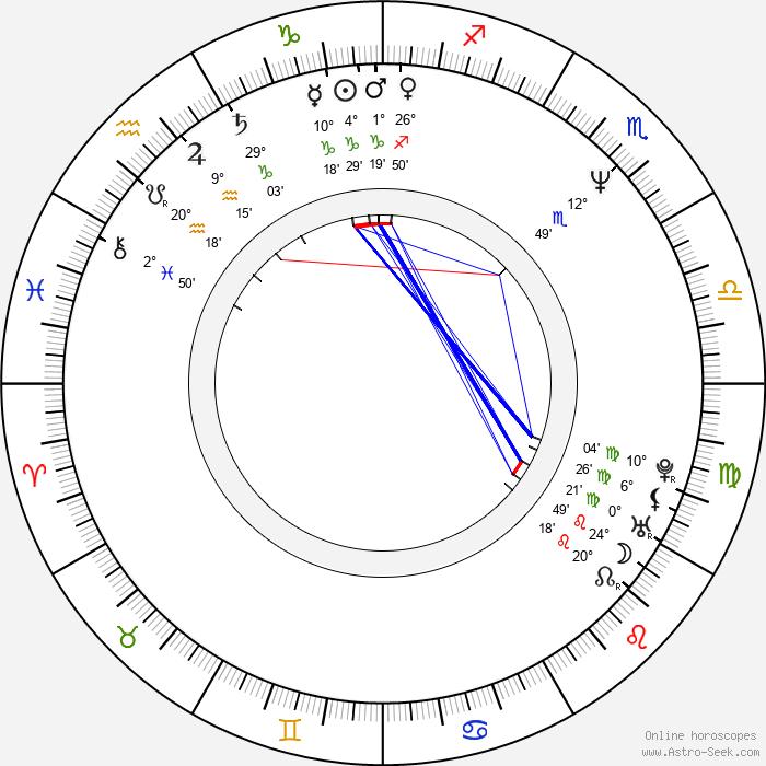 Tahnee Welch Birth Chart Horoscope, Date of Birth, Astro