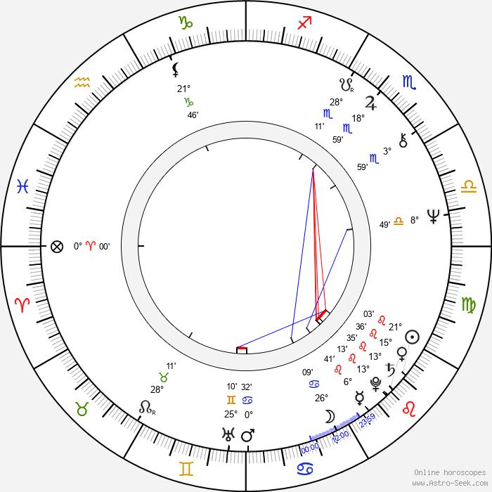 Даниэла Стил (Danielle Steel) Дата рождения, Гороскоп