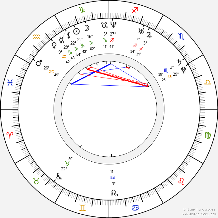 Julian Morris Birth Chart Horoscope, Date of Birth, Astro