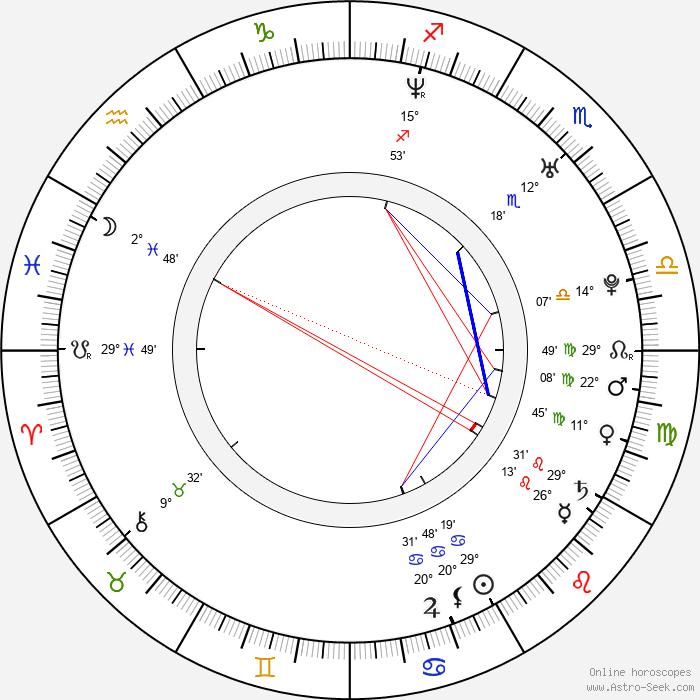 A. J. Cook - Birth horoscope chart