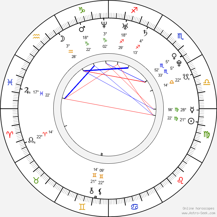A. J. Trauth - Birth horoscope chart