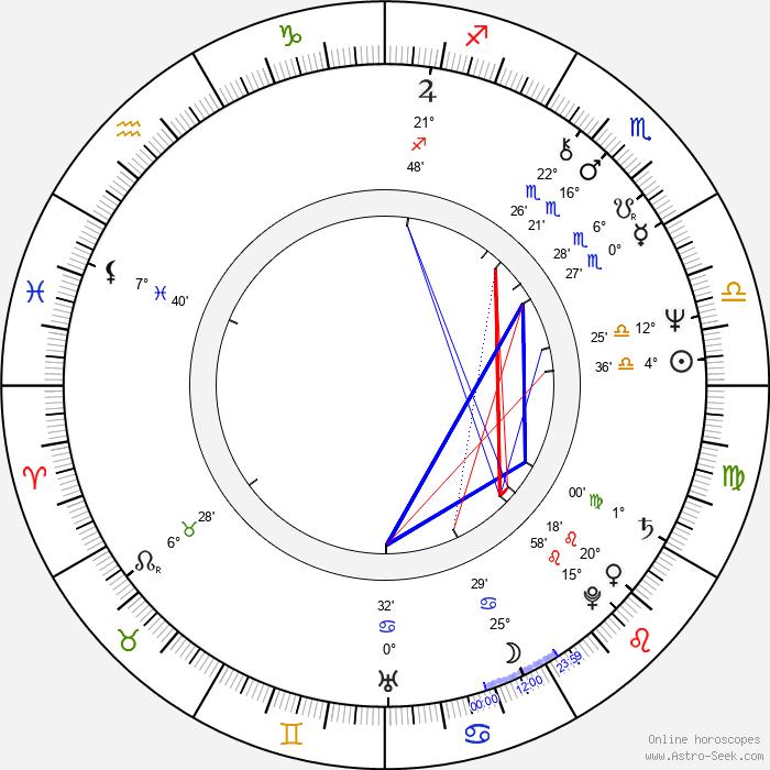 A Martinez - Birth horoscope chart