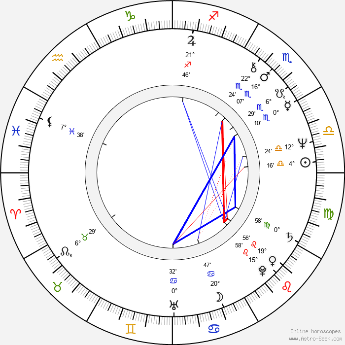 A Martinez - Birth horoscope chart
