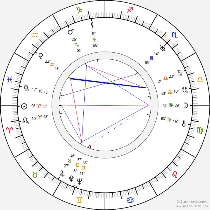 Aarne Leppänen - Birth horoscope chart