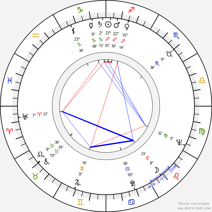 Aarne Tarkas - Birth horoscope chart