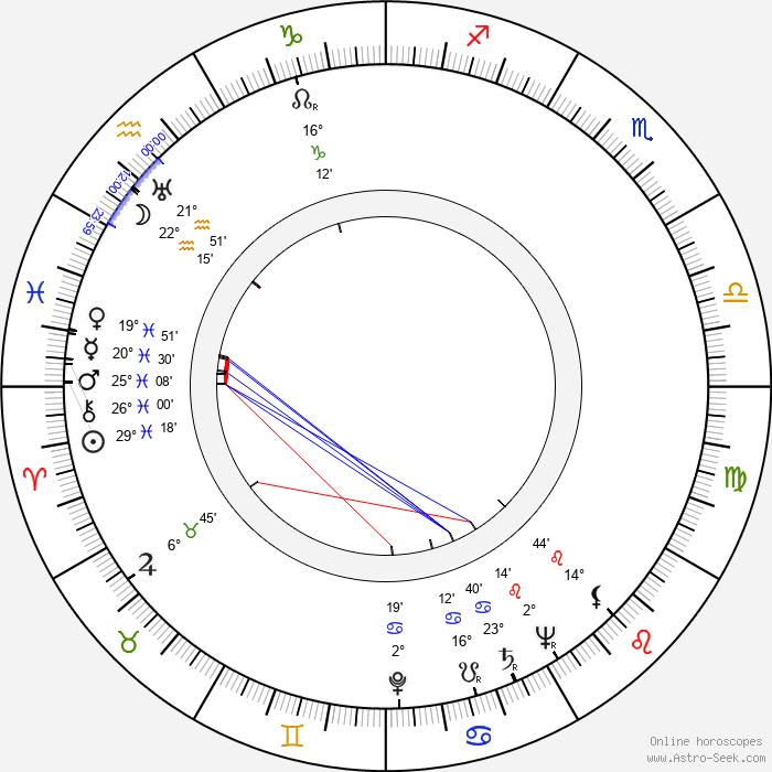 Aarne Vainio - Birth horoscope chart