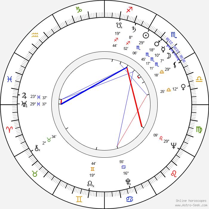 Aarno Karhilo - Birth horoscope chart