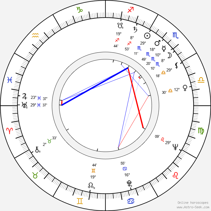 Aarno Karhilo - Birth horoscope chart