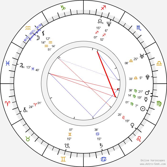 Aaron Barrett - Birth horoscope chart