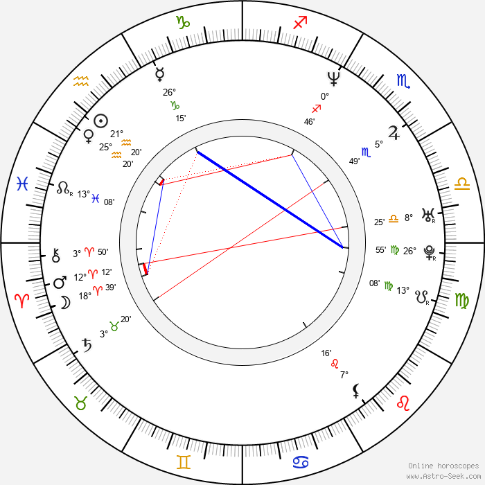 Aaron Brumfield - Birth horoscope chart