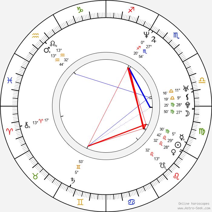 Aaron Douglas - Birth horoscope chart