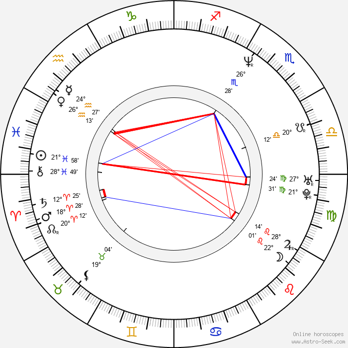 Aaron Eckhart - Birth horoscope chart