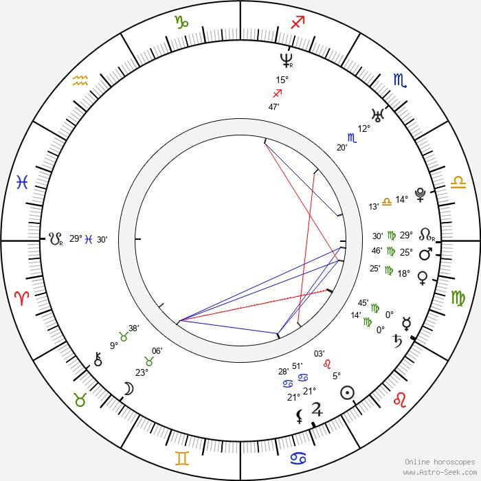 Aaron Houston - Birth horoscope chart