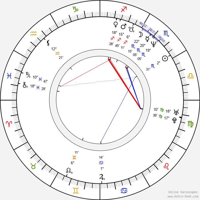 Aaron Kwok - Birth horoscope chart