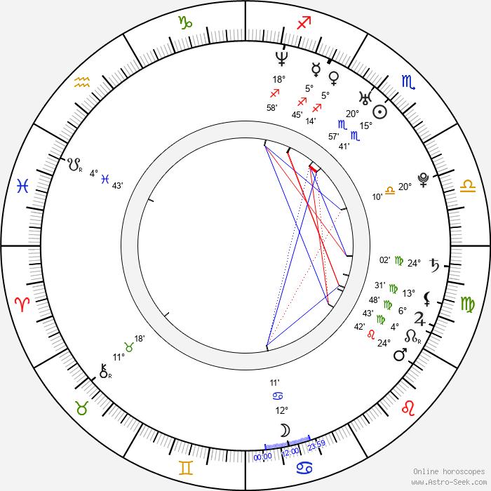 Aaron M. Ross - Birth horoscope chart