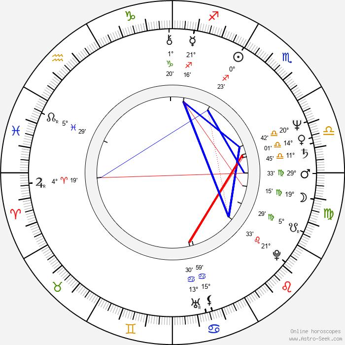Aaron Norris - Birth horoscope chart