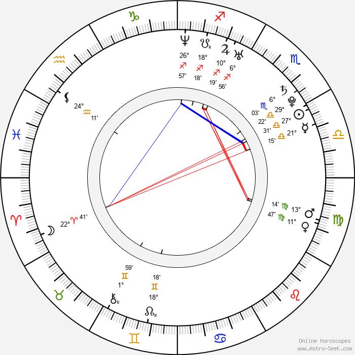 Aaron Tveit - Birth horoscope chart