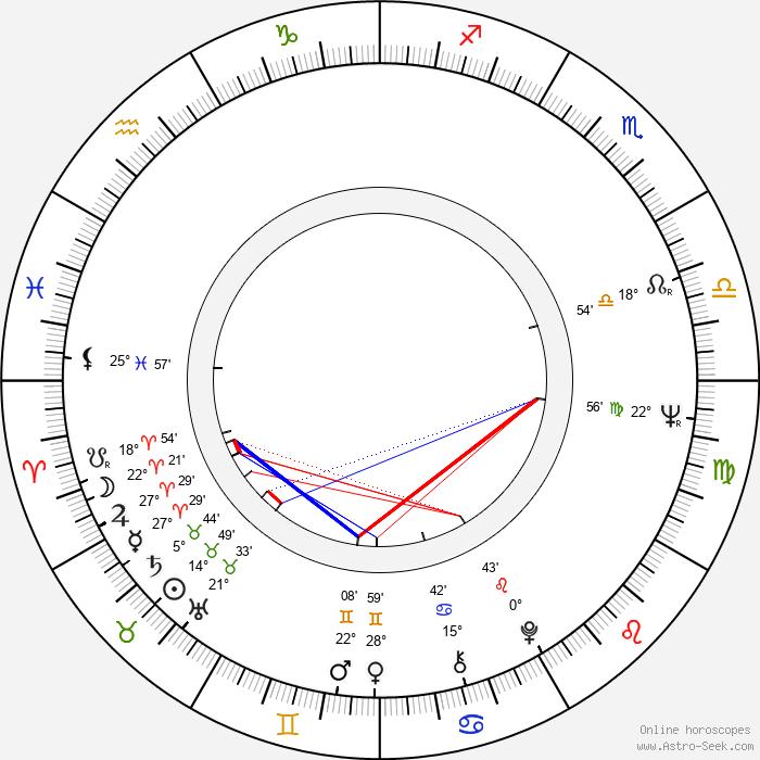 Aatos Tapala - Birth horoscope chart