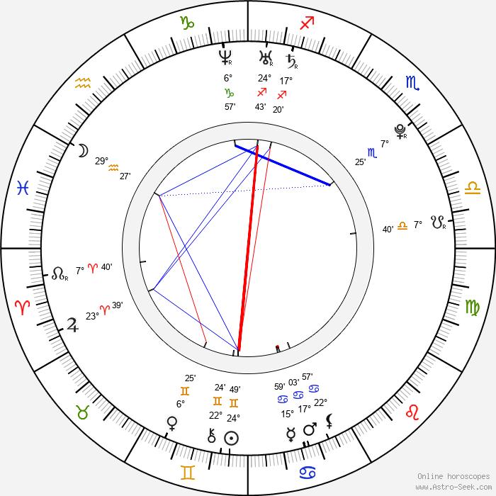 Abby Elliott - Birth horoscope chart