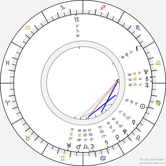 Abd Rabbuh Mansur Hadi - Birth horoscope chart
