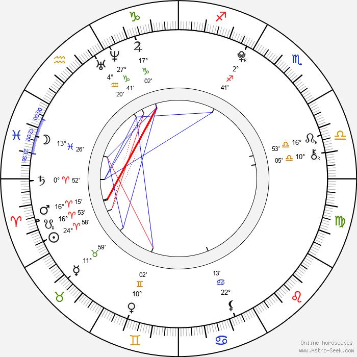 Abigail Breslin - Birth horoscope chart