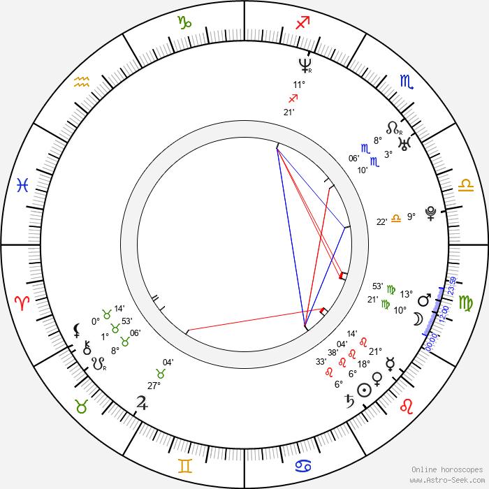 Abiola Abrams - Birth horoscope chart
