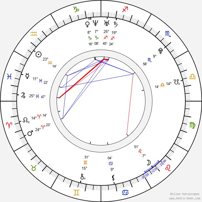Abril Schreiber - Birth horoscope chart
