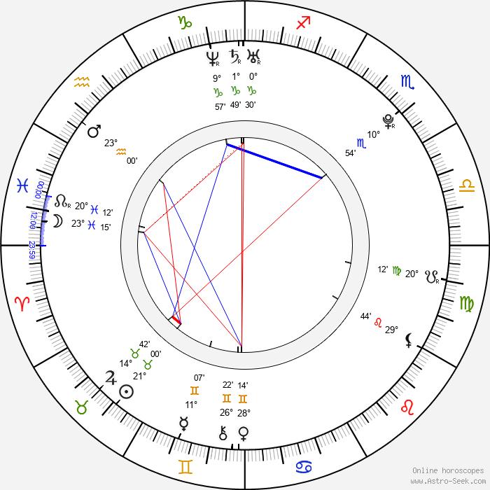 Ace Hood - Birth horoscope chart