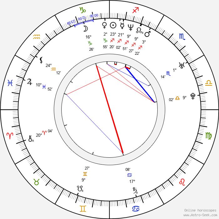 Acey Slade - Birth horoscope chart