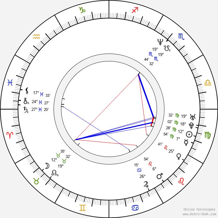 Achero Mañas - Birth horoscope chart
