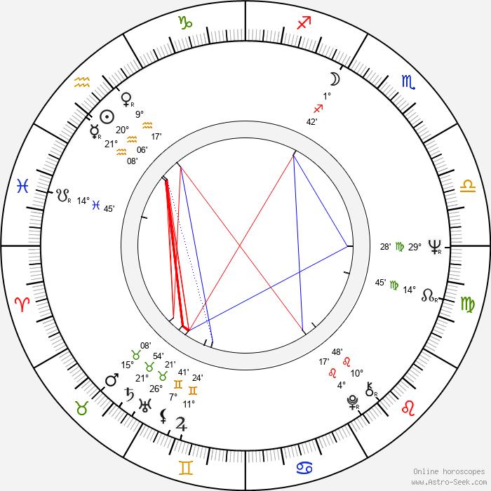 Ada Lundver - Birth horoscope chart