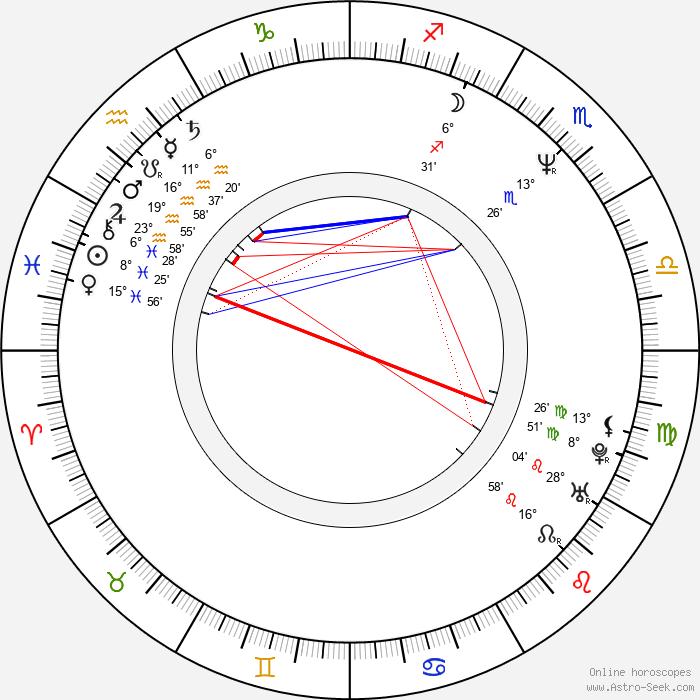 Adam Baldwin - Birth horoscope chart