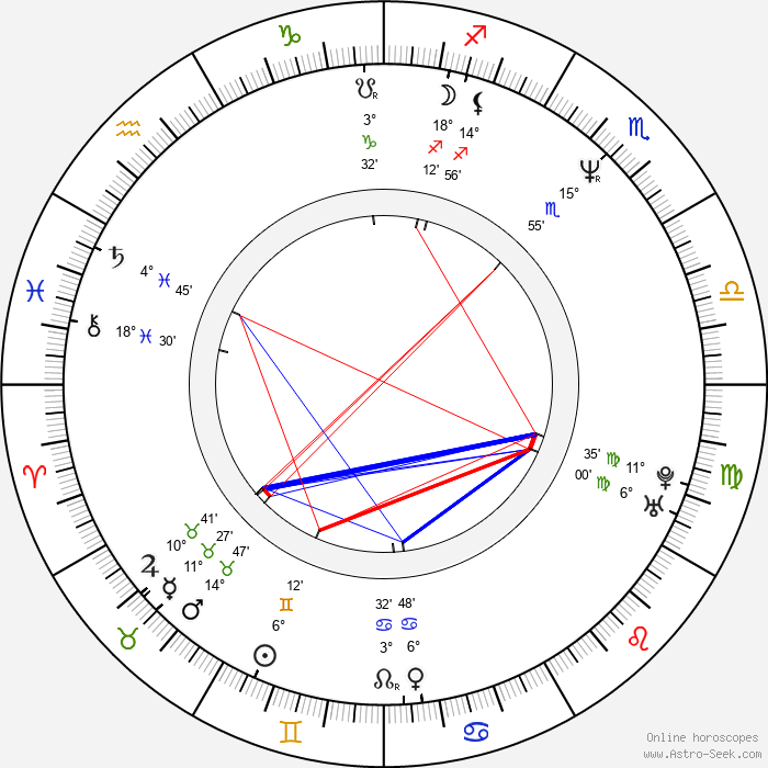 Adam Carolla - Birth horoscope chart