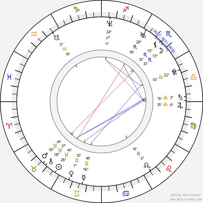 Adam Del Rio - Birth horoscope chart