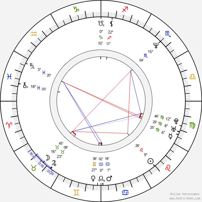 Adam Duritz - Birth horoscope chart