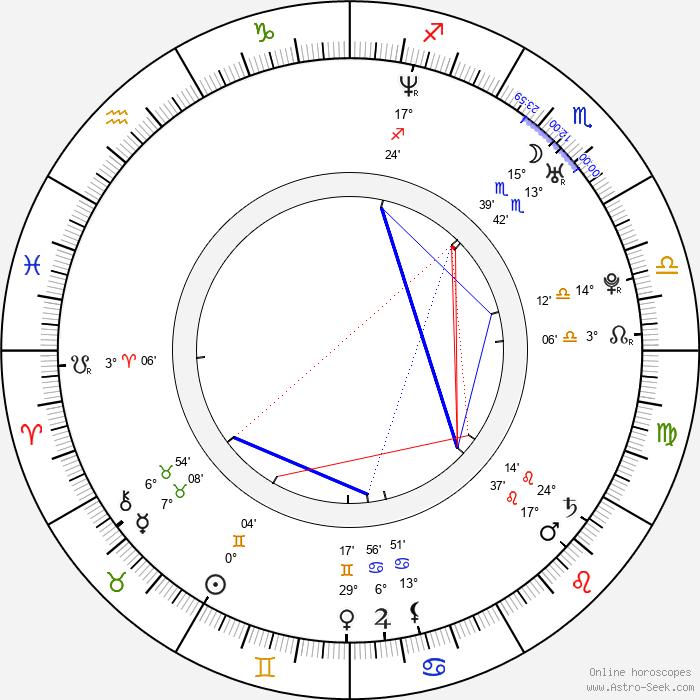 Adam Gontier - Birth horoscope chart