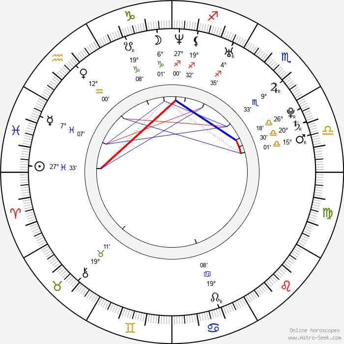 Adam Pally - Birth horoscope chart