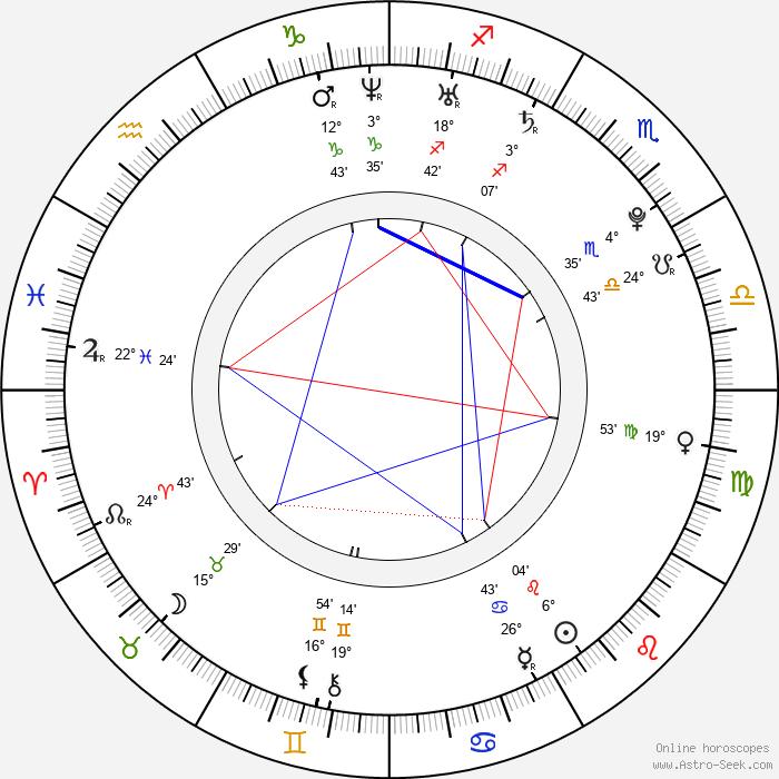 Adam Weisman - Birth horoscope chart
