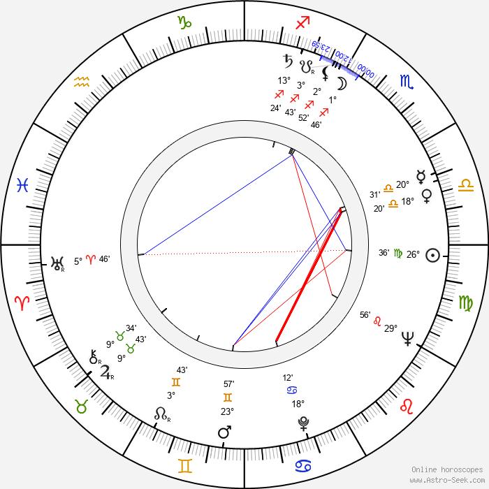 Adam West - Birth horoscope chart