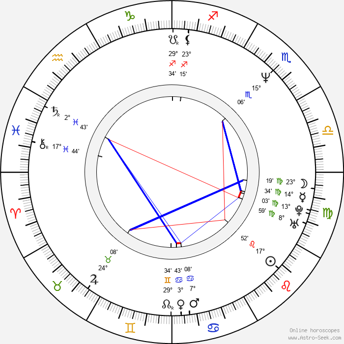 Adel Al-Khadad - Birth horoscope chart