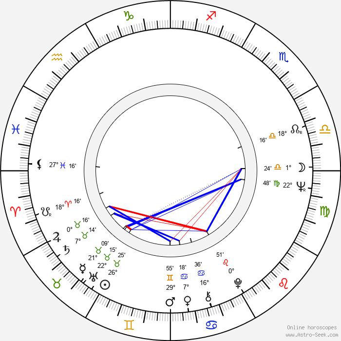 Adel Imam - Birth horoscope chart