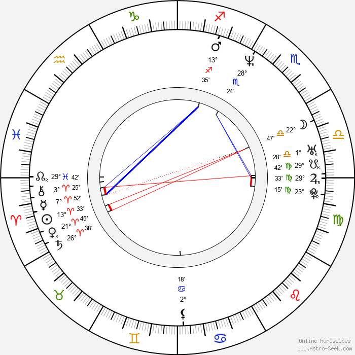 Adelaide de Sousa - Birth horoscope chart