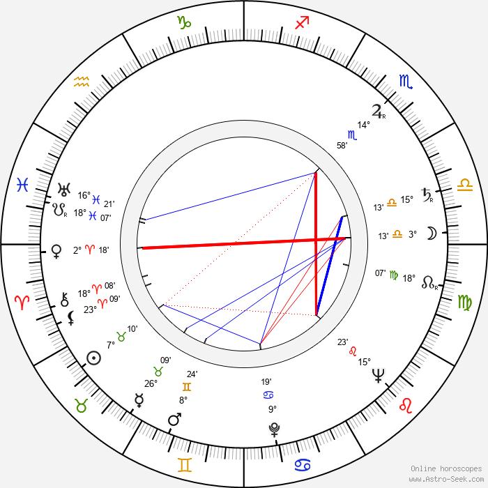 Adele Mara - Birth horoscope chart
